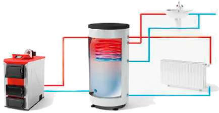 Картинки по запросу теплоаккумуляторы в системе отопления